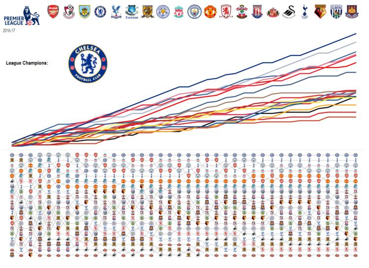 Premier League Viz.png