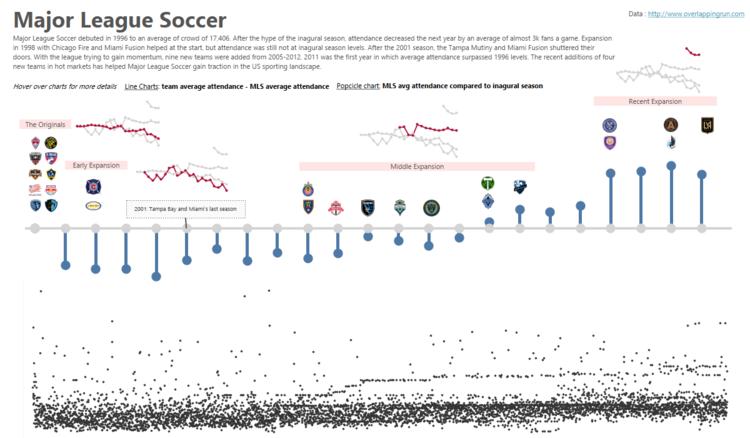 MLS Attendance.png